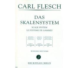 FLESCH DAS SKALENSYSTEM FOR...